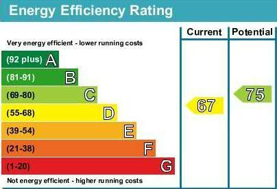 Energy Efficiency Rating 114 Warwick Way, Pimlico, London SW1V